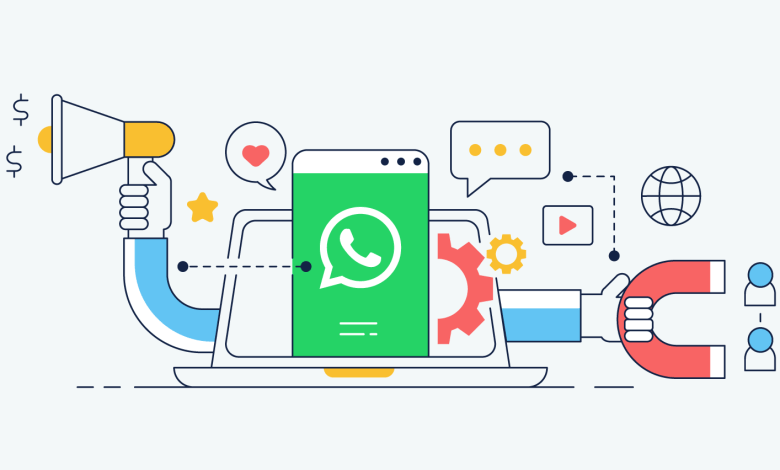 whatsapp group marketing