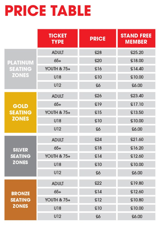 Stand Free Pricing