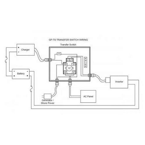 Go Power TS-30, 30 Amp Transfer Switch