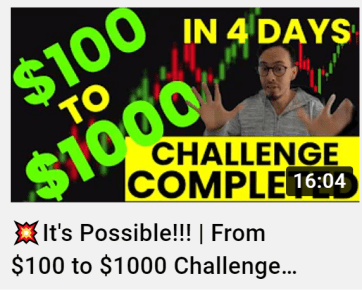 Forex Day Trading with $100