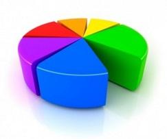 strategie trading diversificazione