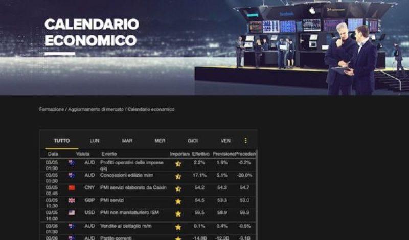 Calendario Economico 24Option