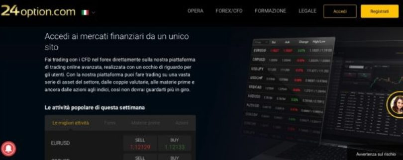 Investire in Azioni Amazon con 24Option
