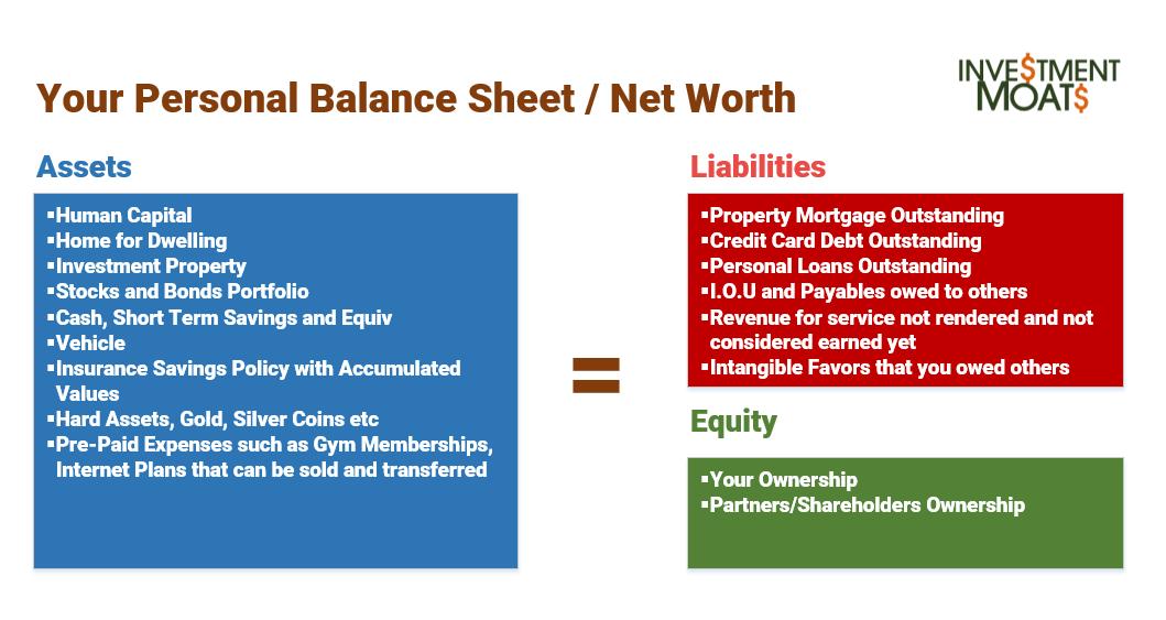 net worth什么意思-worth和worthy的用法-chinanet+怎么連-chinanet怎么連-chinanet是什么意思-Net worth 計算公式