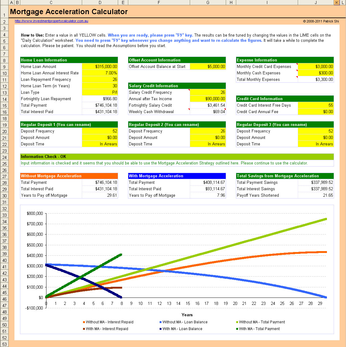 Mortgage Acceleration Calculator