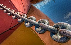 Anchor chain - Tax Treaty