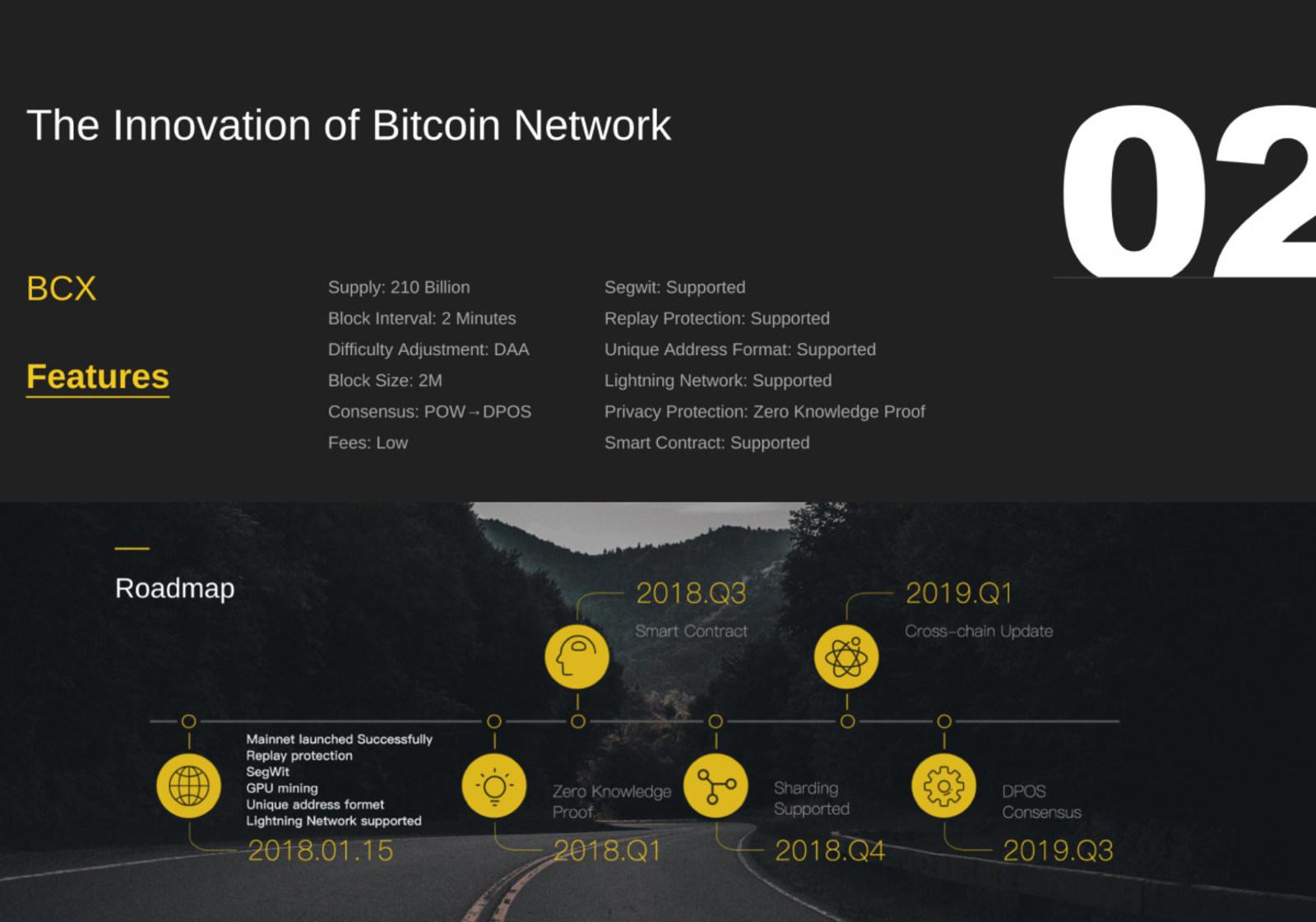 Bitcoin community