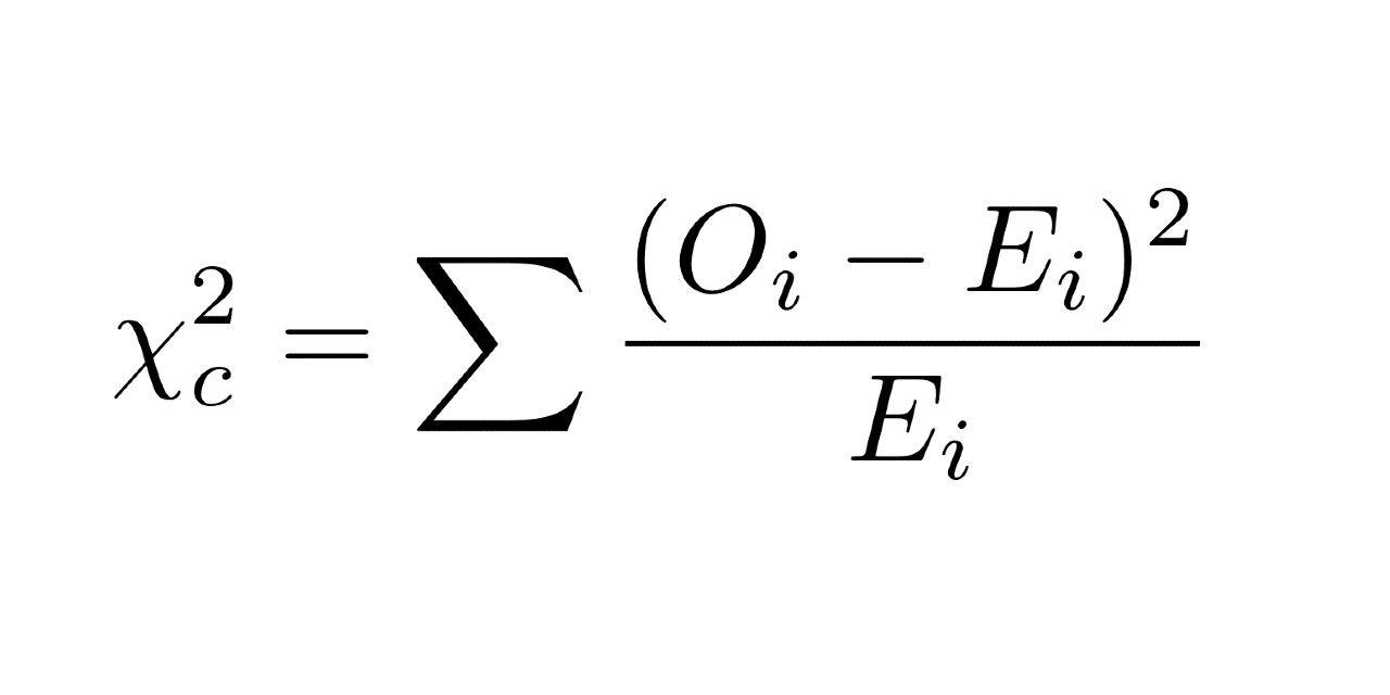 Chi Square Statistic (χ2) Definition