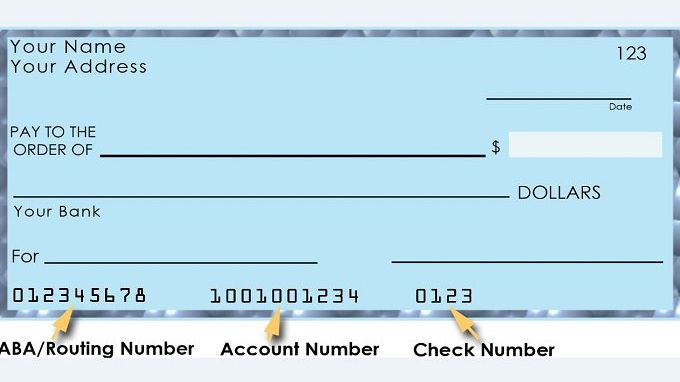 The Complete Guide To Checking Accounts