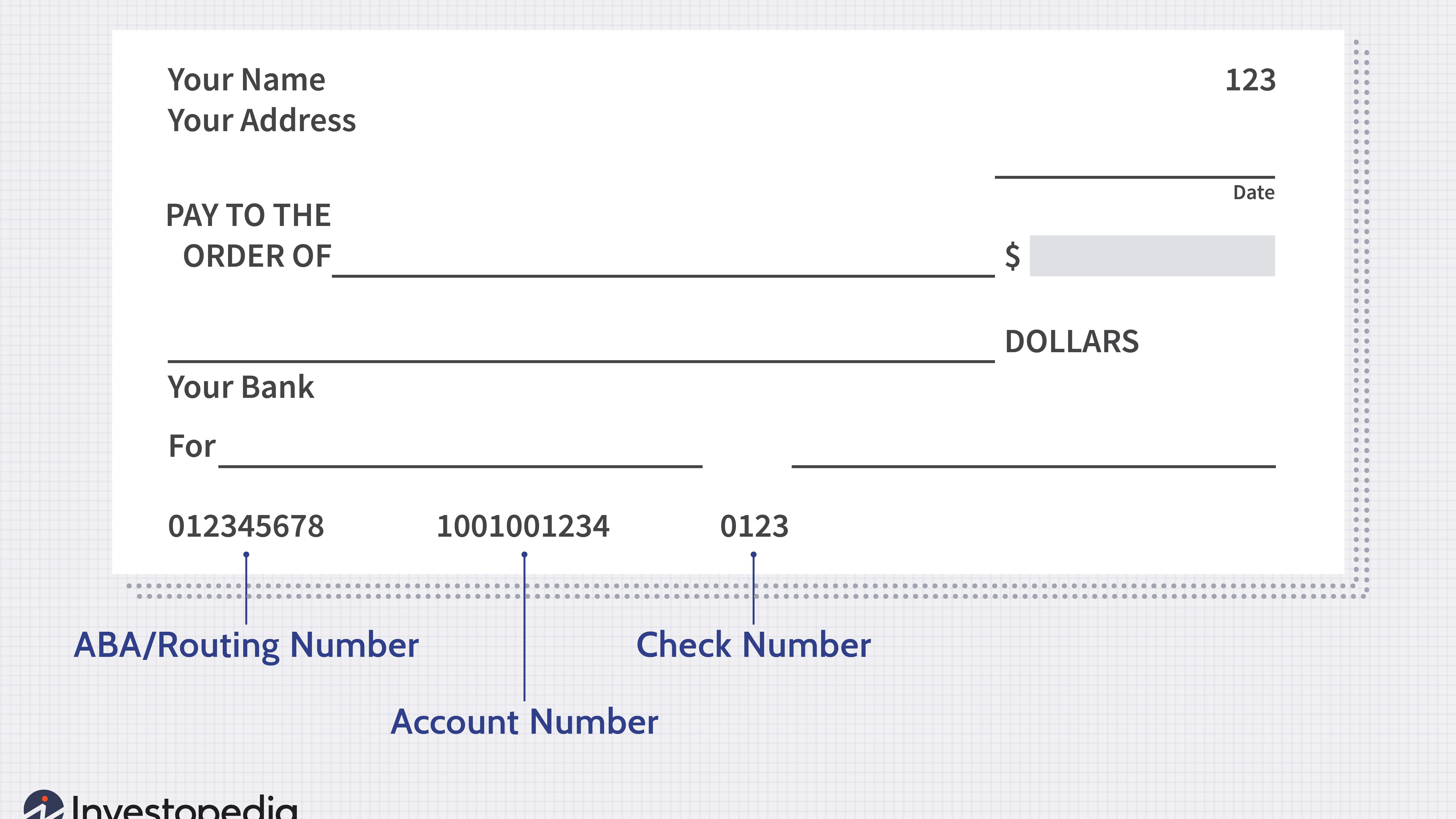 Routing Number Vs Account Number What S The Difference