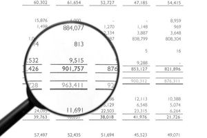 Financial Analysis Tools and Practices for Corporations