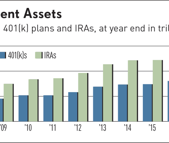 Todays Investment Scene Presents Some Daunting Challenges Stocks Are Near Record Levels Raising Fears That We Could See A Repeat Of The Retreats