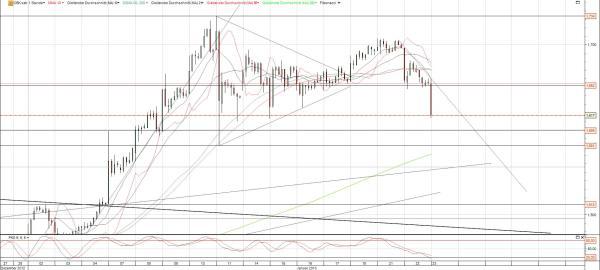Commerzbank Aktie Chart kurzfristig