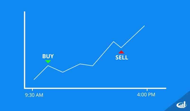 Define Trading Securities