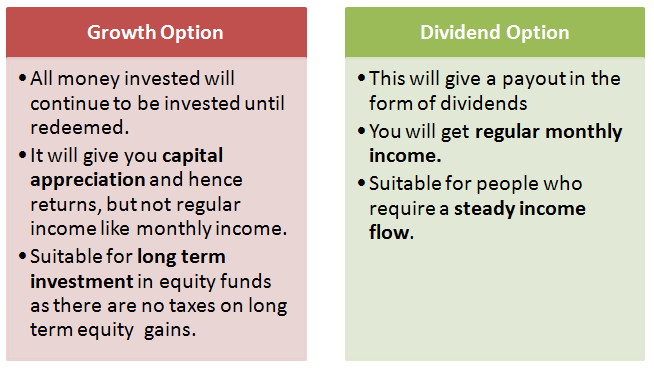 Growth vs Dividend option