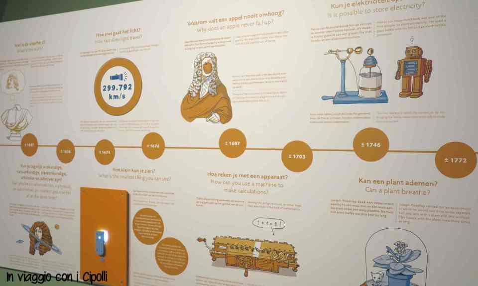 storia della scienza