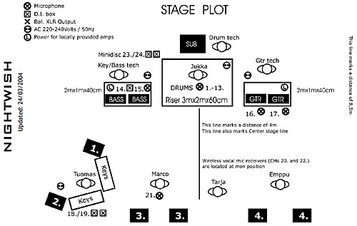 Blood upon the stage plot