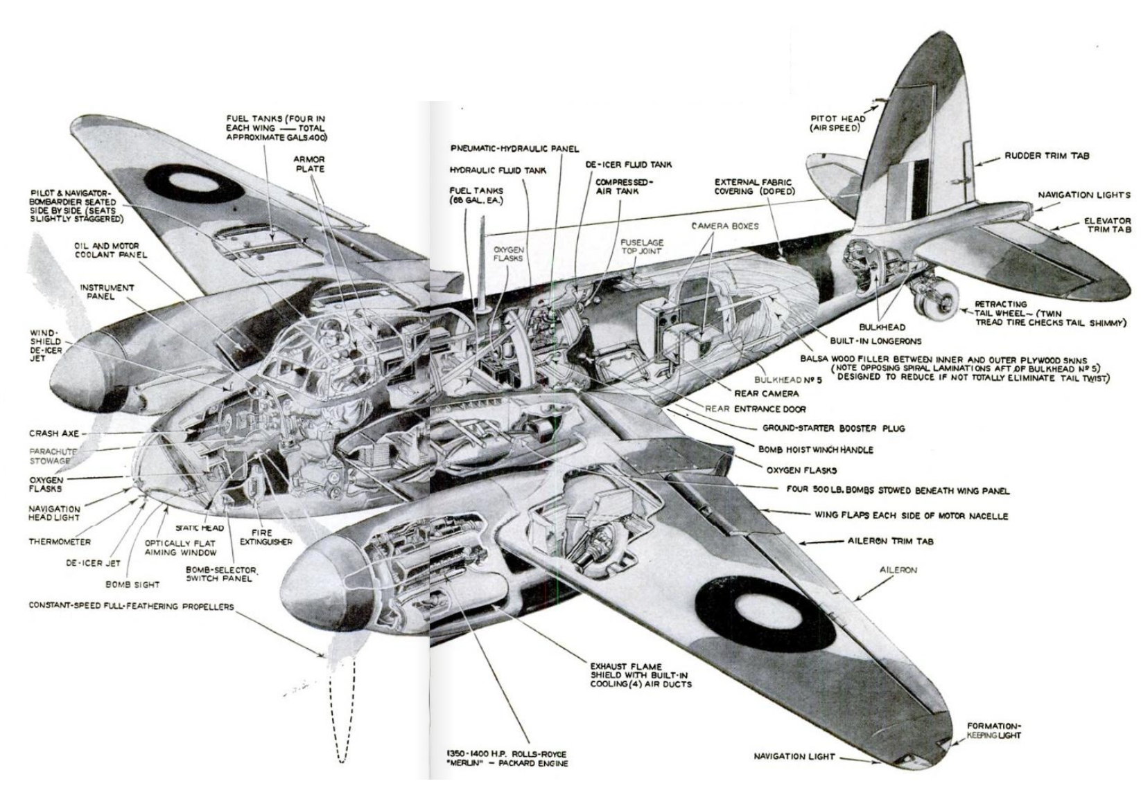 British R A F Mosquito Cutaway Drawing