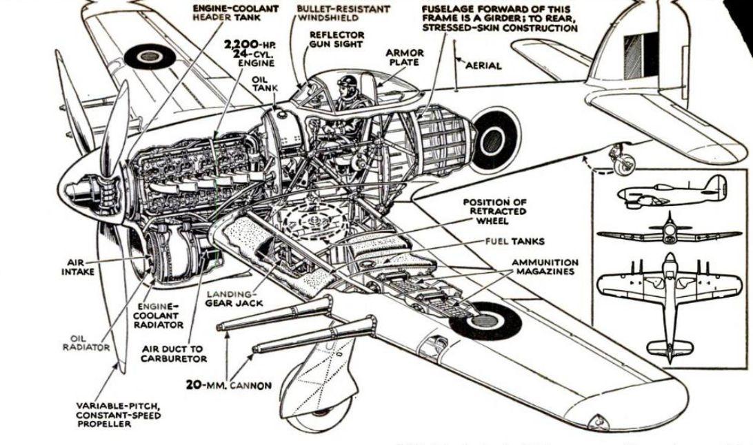 British RAF Typhoon Fighter Cutaway Drawing, 1944