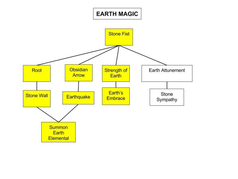 Earth-Magic-Tree