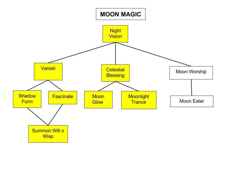 Moon-Magic-Tree