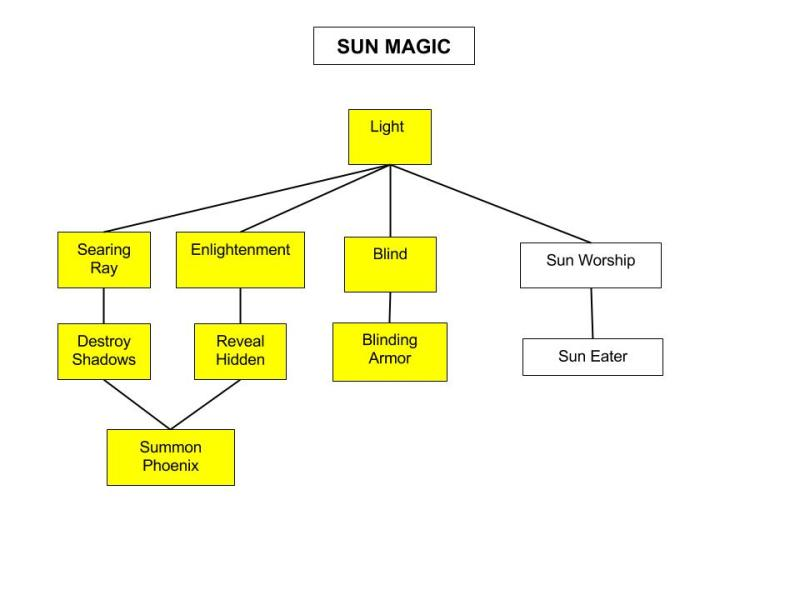 Sun-Magic-Tree