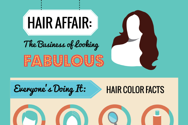 12 Good Marketing Ideas for Salons - Invoay