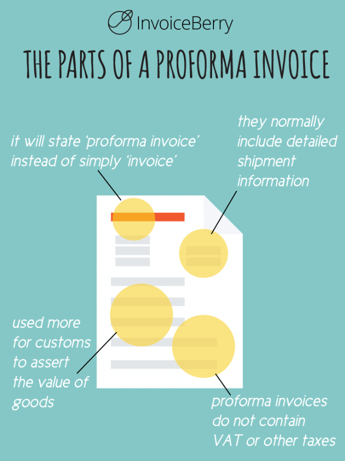 Proforma invoices are some of the most popular types of invoicese