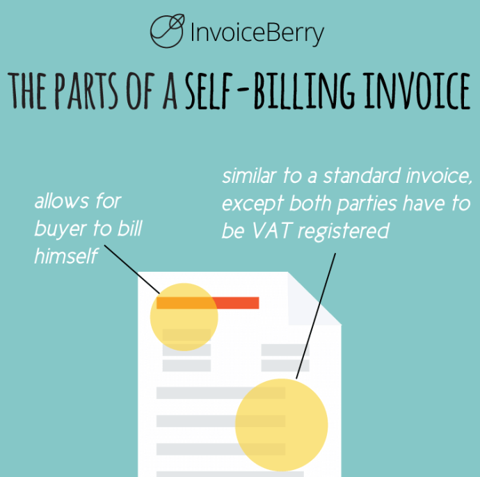 The self-billing invoice is great for saving time and money