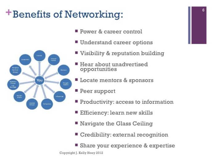 Networking will help you survive the first year as a business owner.