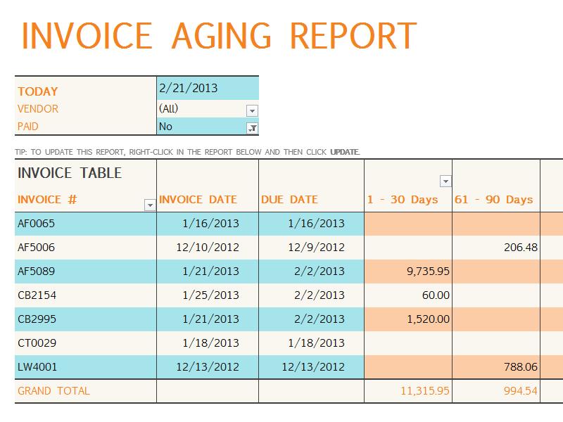 aging invoice
