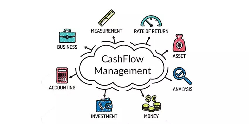 8 Quick Ways to Improve Cash Flow of Your Business