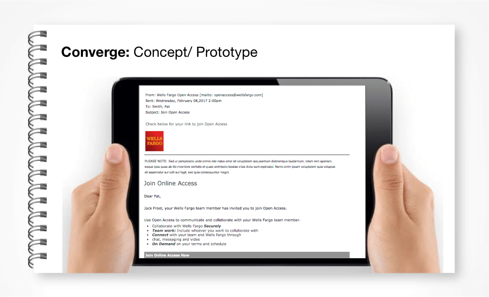 Wells Fargo: Online Access concept – Invysion com
