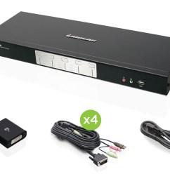 4 port dual link dual view dvi and displayport kvmp kit taa compliant [ 1800 x 975 Pixel ]