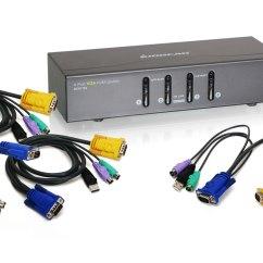 Ps2 To Usb Cable Diagram Horse Gi Iogear Gcs1724 4 Port Vga Kvm Switch And