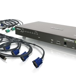 8 port usb ps 2 combo vga kvm switch with usb kvm cables  [ 1800 x 975 Pixel ]