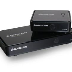 Hdmi To Rca Wiring Diagram 2001 Honda Crv Fuse Box Iogear Gw3dhdkit Wireless Video Transmitter