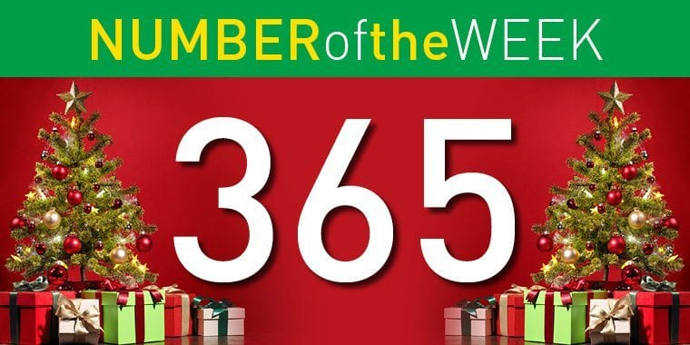 Xmas tree Number of the Week image