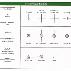 Electrical Wire Diagram Symbols Acura Tl Radio Wiring Diagrams Free Engine Image For