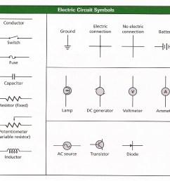 dc wiring diagram symbols wiring diagrampower circuit schematic symbols wiring diagram article review mix iona prep [ 1025 x 809 Pixel ]