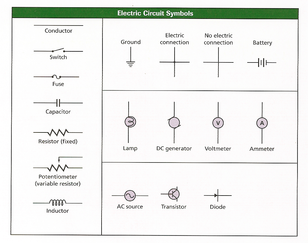 hight resolution of dc wiring diagram symbols wiring diagram dc wiring schematic symbols dc wiring diagram symbols