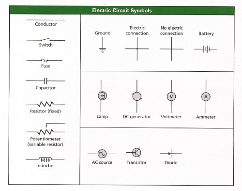 small resolution of dc wiring diagram symbols wiring diagram dc wiring schematic symbols dc wiring diagram symbols