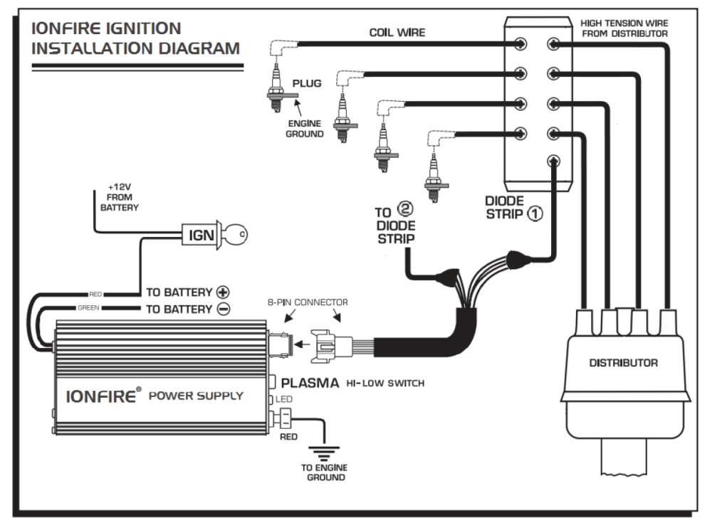 medium resolution of installation schematic for distributor engines and individual external coil single fire engines