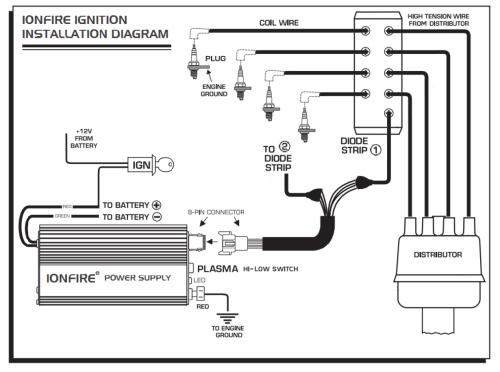 small resolution of installation schematic for distributor engines and individual external coil single fire engines