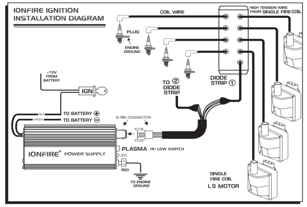 medium resolution of ionfire single fire ignition install schematic