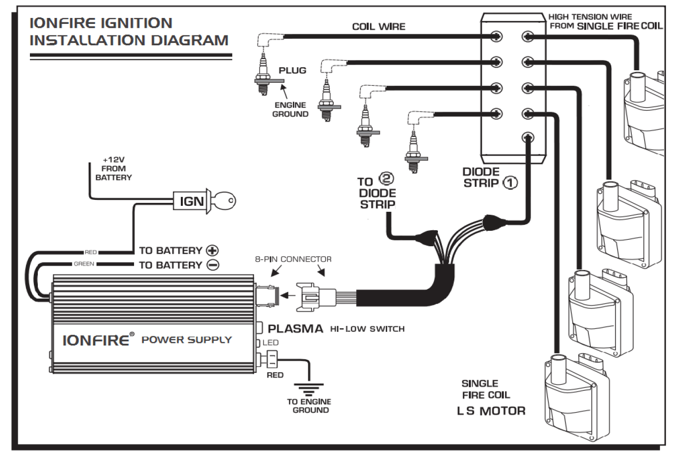 hight resolution of ionfire single fire ignition install schematic