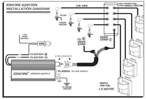 small resolution of ionfire single fire ignition install schematic