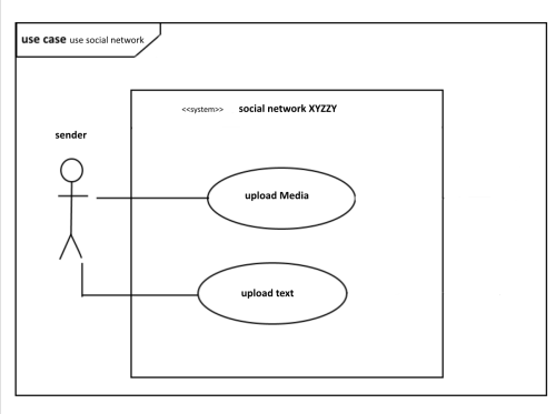 small resolution of use case diagram with one actor and two use cases in the system