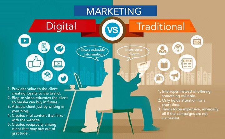 """Sottile linea rossa"" fra Web Marketing e Digital Marketing"