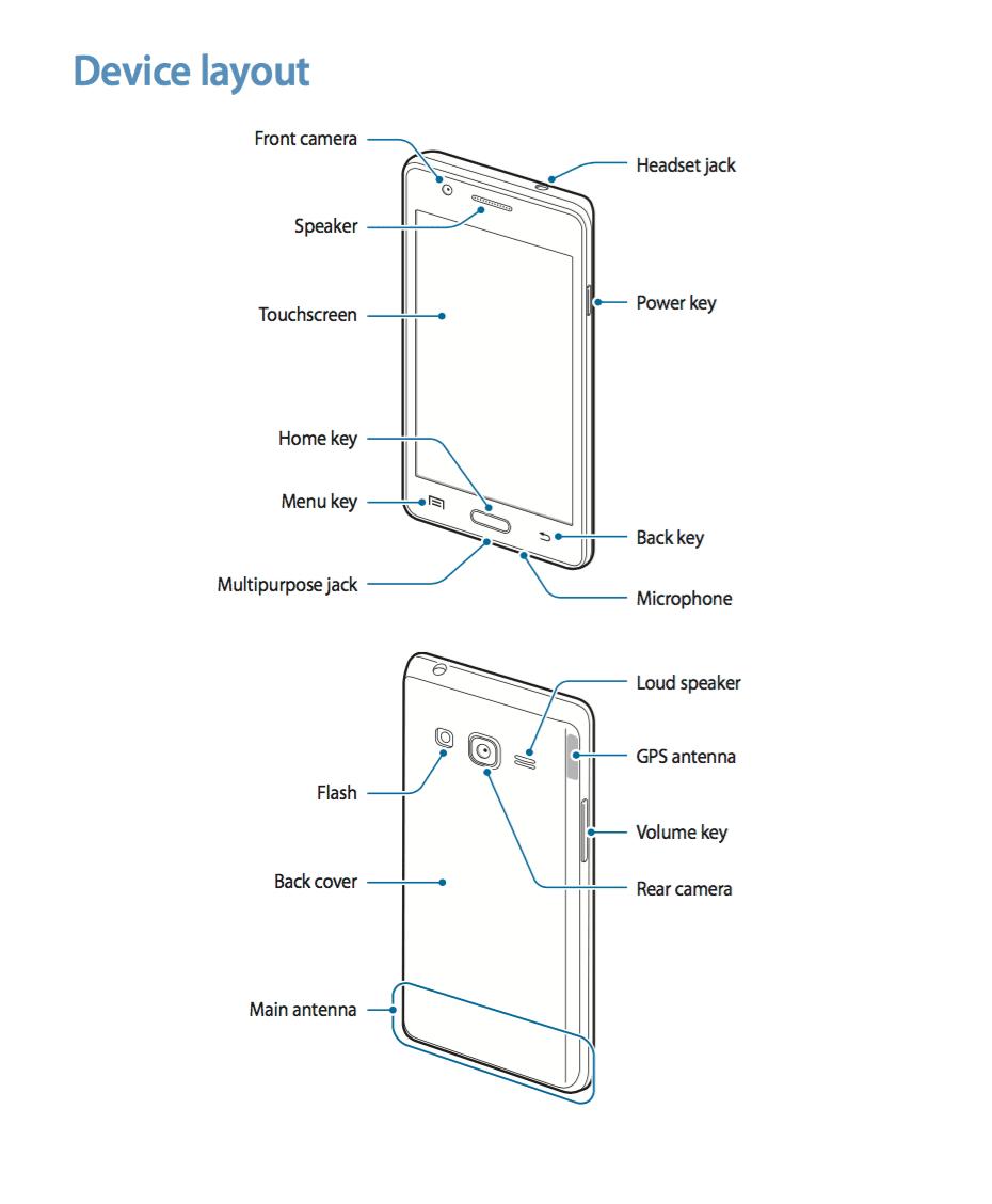 Pontiac G6 Wiring Diagram Free Image Wiring Diagram Engine